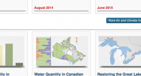 Evaluation of the Canadian Environmental Sustainability Indicator Suite